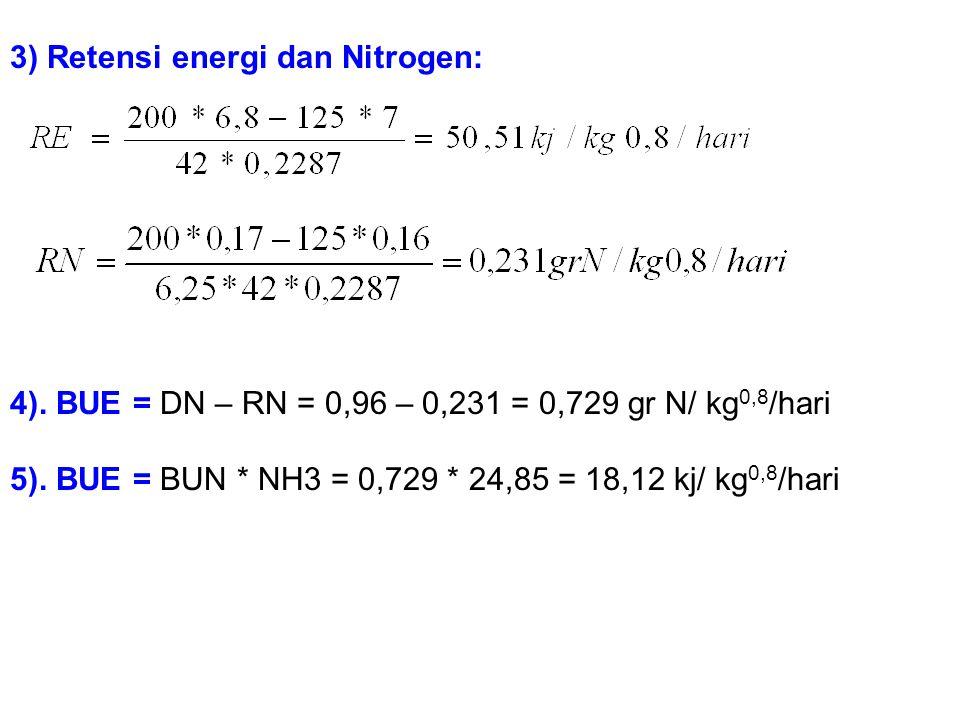 Jawaban: 0). BWg = e(ln 200 + ln 125)/2 = e5,0633 = 158,1 gr BWg 0,8 = (158,1/1000) 0,8 = 0,2287 kg 0,8 1). GE = 15,0 * 20 = 300 kj/ kg 0,8 /hari 2) D