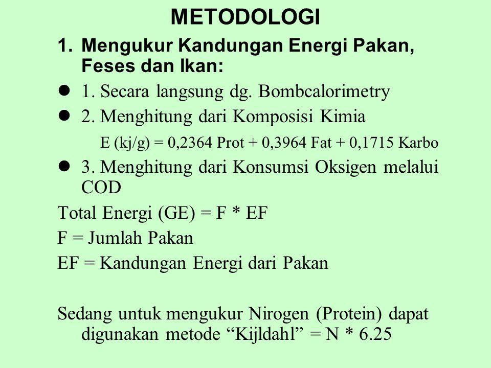 Diagram Penyebaran Protein DN GN FN DNm DNp RN BUNm BUNp BUN