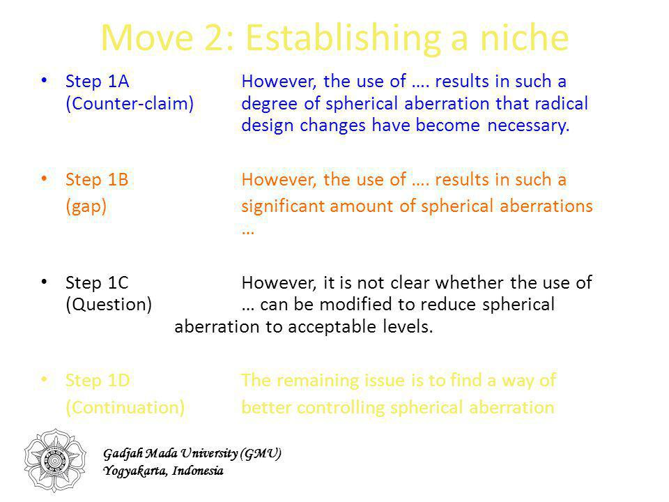 Move 2: Establishing a niche Step 1AHowever, the use of …. results in such a (Counter-claim)degree of spherical aberration that radical design changes