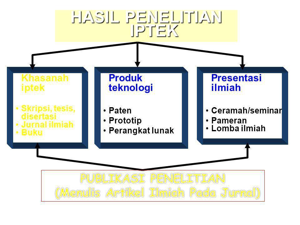 HASIL PENELITIAN IPTEK Khasanah iptek Skripsi, tesis, disertasi Jurnal ilmiah Buku Produk teknologi Paten Prototip Perangkat lunak Presentasi ilmiah C