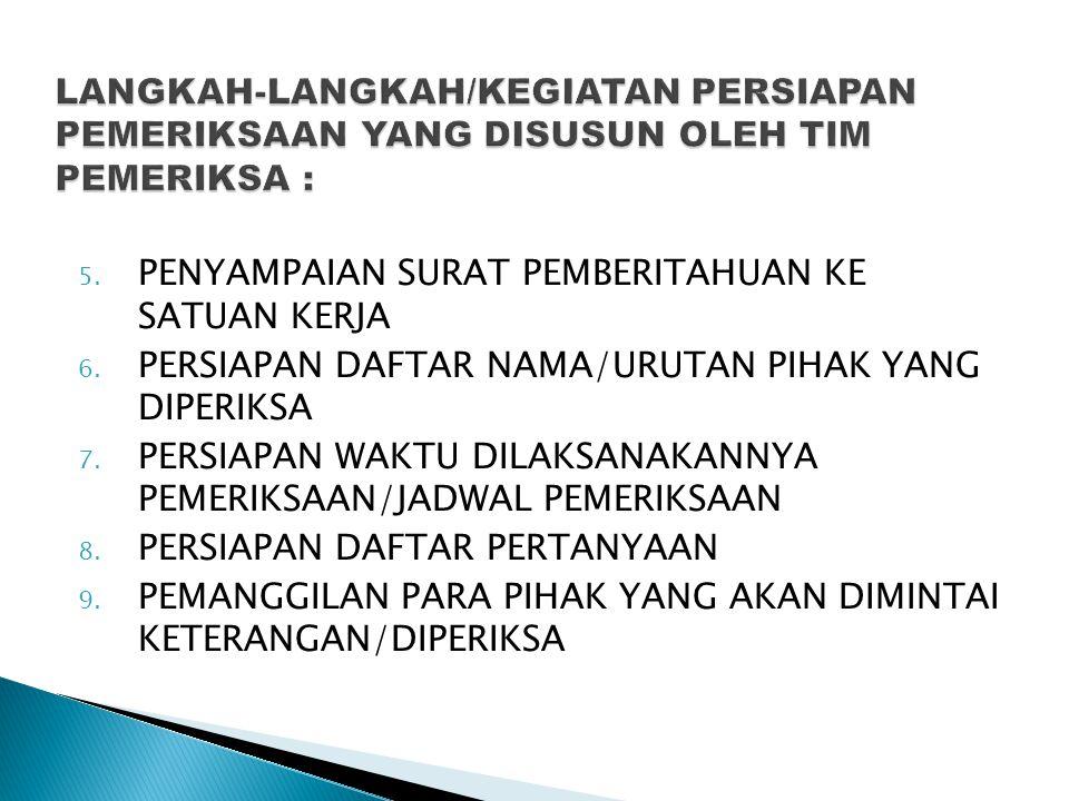 Dokumen  Pelapor  Pihak Terkait/Saksi  Terlapor  Kertas Kerja Pemeriksaan (KKP)  Laporan Hasil Pemeriksaan (LHP)