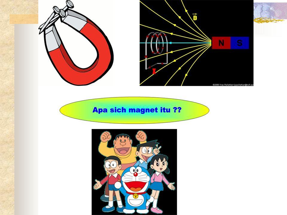 PEMBUATAN MAGNET Membuat magnet dengan cara menggosok Membuat magnet dengan cara induksi Membuat magnet dengan cara menggunakan arus listrik