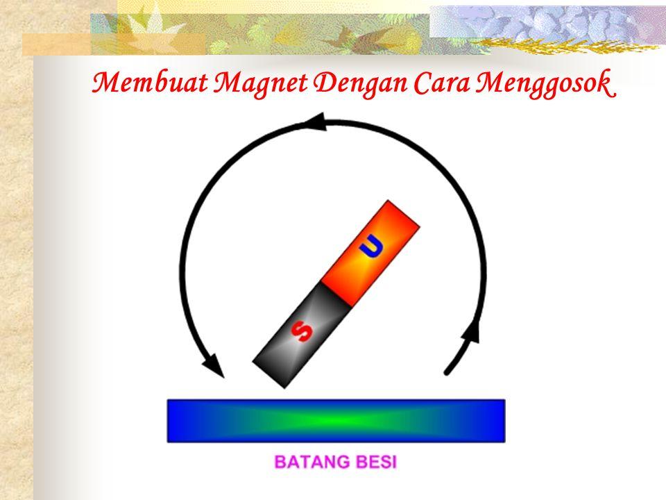 Membuat Magnet Dengan Cara Menggosok