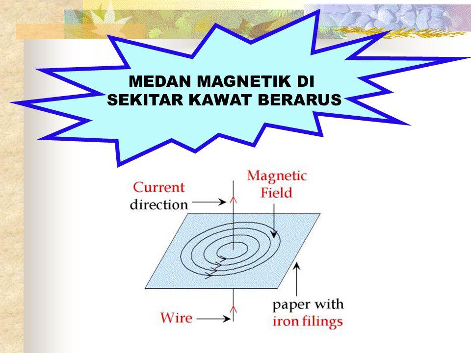 MEDAN MAGNETIK DI SEKITAR KAWAT BERARUS