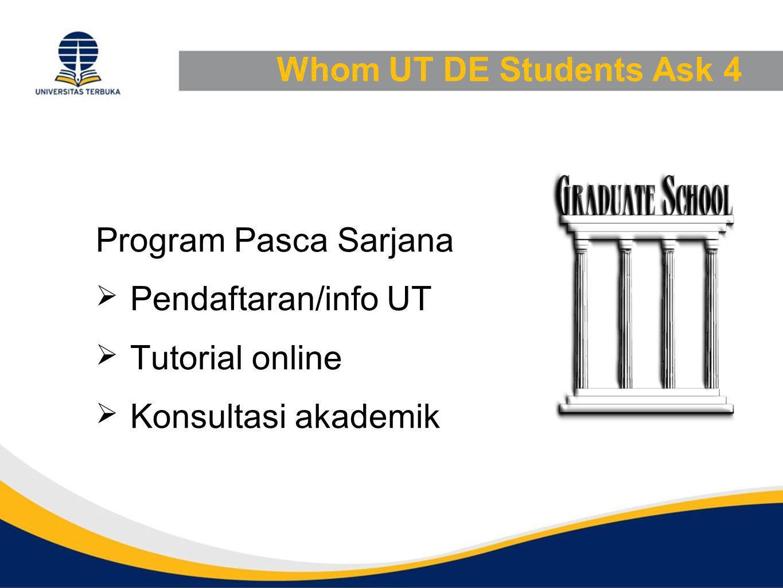 Whom UT DE Students Ask 4 Program Pasca Sarjana  Pendaftaran/info UT  Tutorial online  Konsultasi akademik
