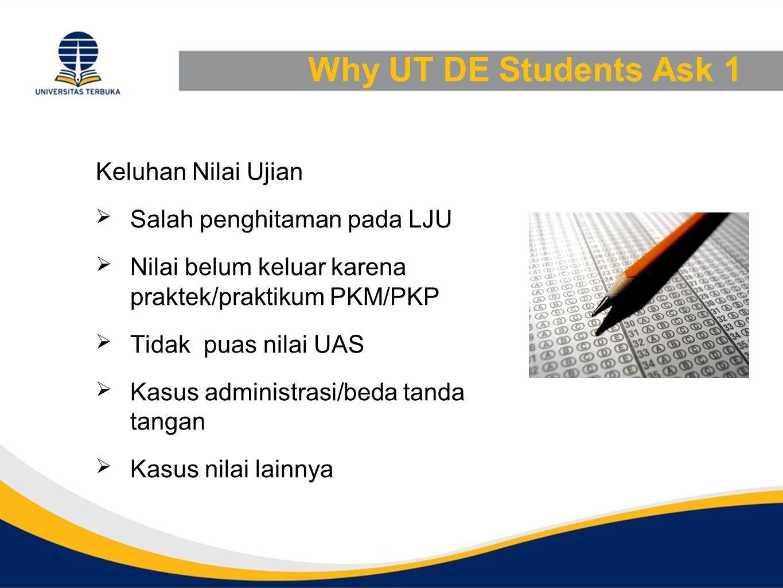 Why UT DE Students Ask 1 Keluhan Nilai Ujian  Salah penghitaman pada LJU  Nilai belum keluar karena praktek/praktikum PKM/PKP  Tidak puas nilai UAS  Kasus administrasi/beda tanda tangan  Kasus nilai lainnya