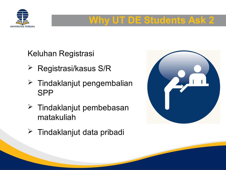 Why UT DE Students Ask 2 Keluhan Registrasi  Registrasi/kasus S/R  Tindaklanjut pengembalian SPP  Tindaklanjut pembebasan matakuliah  Tindaklanjut