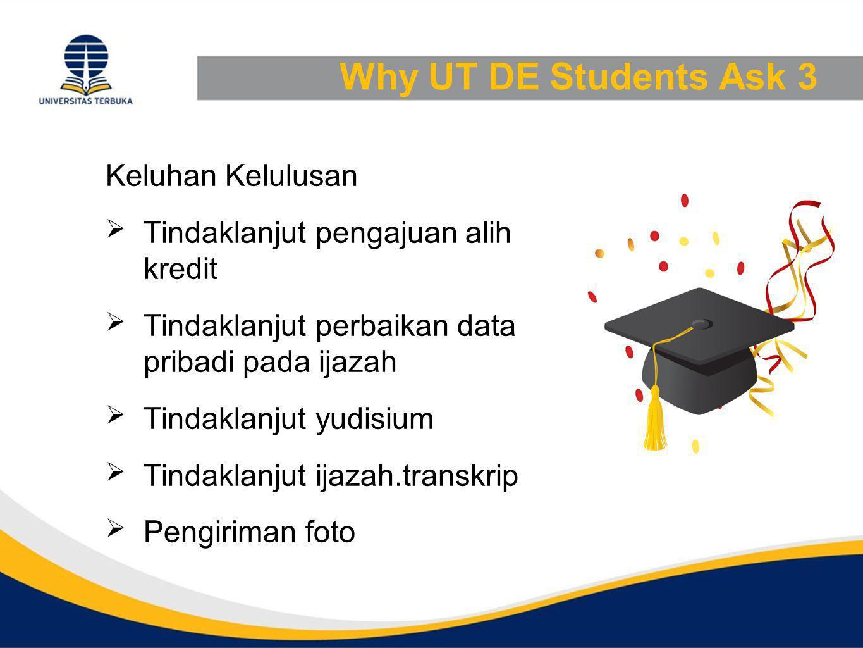 Why UT DE Students Ask 3 Keluhan Kelulusan  Tindaklanjut pengajuan alih kredit  Tindaklanjut perbaikan data pribadi pada ijazah  Tindaklanjut yudisium  Tindaklanjut ijazah.transkrip  Pengiriman foto