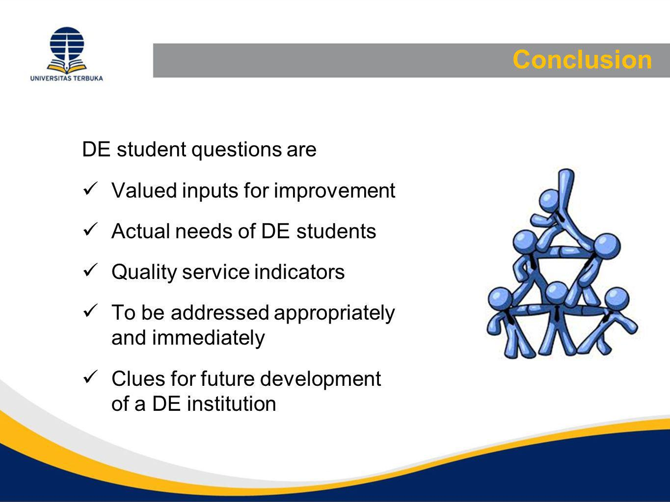 Conclusion DE student questions are Valued inputs for improvement Actual needs of DE students Quality service indicators To be addressed appropriately