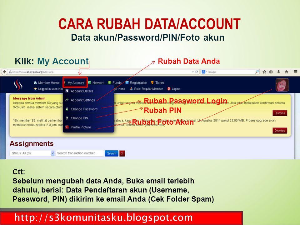Data akun/Password/PIN/Foto akun CARA RUBAH DATA/ACCOUNT Klik: My Account Ctt: Sebelum mengubah data Anda, Buka email terlebih dahulu, berisi: Data Pe