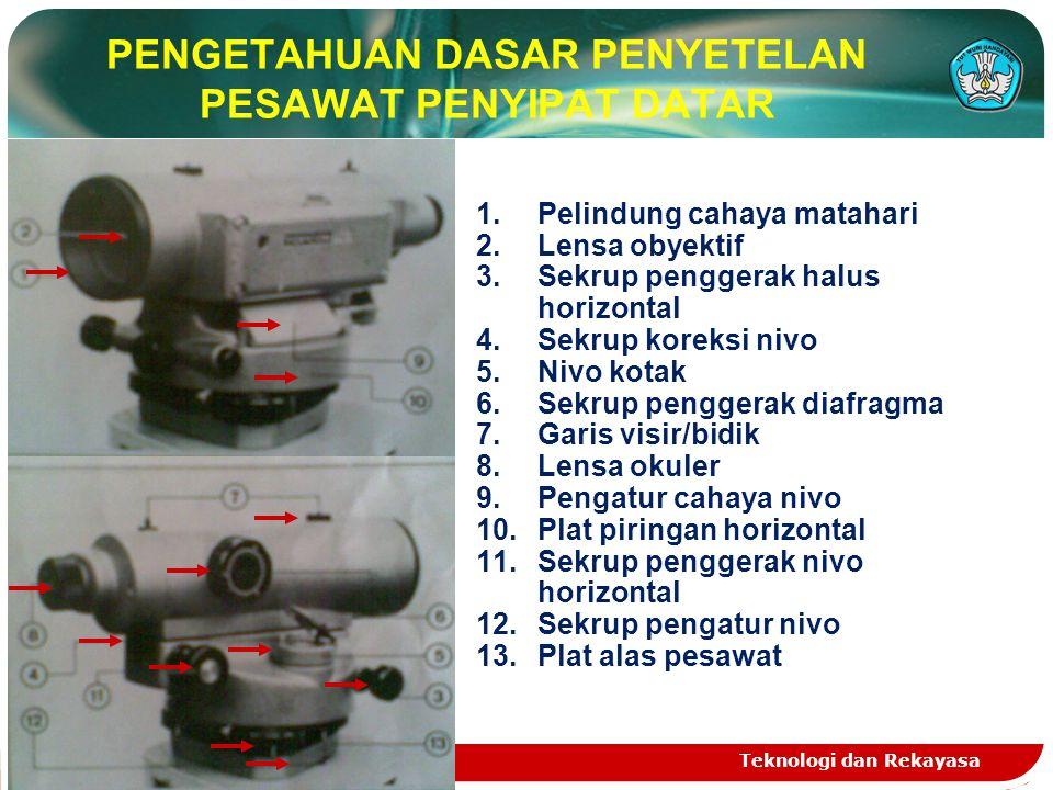 Teknologi dan Rekayasa PENGETAHUAN DASAR PENYETELAN PESAWAT PENYIPAT DATAR 1.Pelindung cahaya matahari 2.Lensa obyektif 3.Sekrup penggerak halus horiz