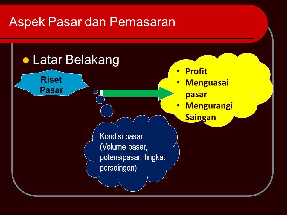 PENETAPAN HARGA BERDASARKAN BIAYA Ilustrasi: Jika biaya variabel per unit Rp.