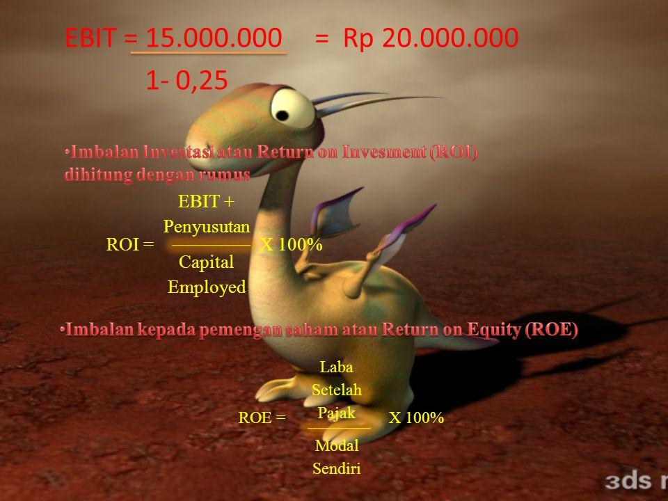 EBIT = 15.000.000 = Rp 20.000.000 1- 0,25 ROE = Laba Setelah Pajak X 100% Modal Sendiri ROI = EBIT + Penyusutan X 100% Capital Employed