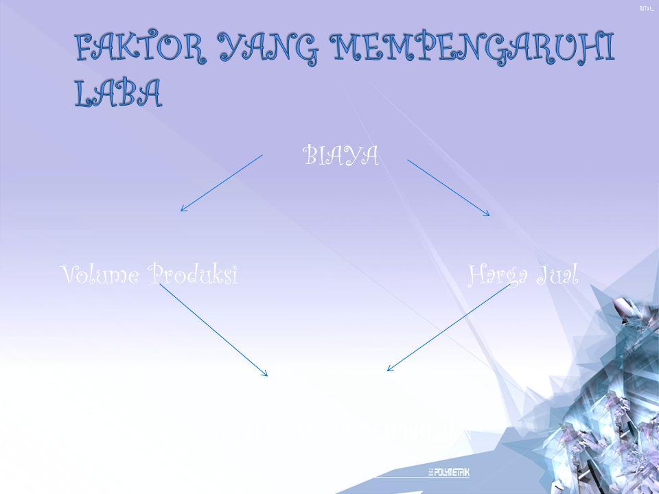 BIAYA Volume Produksi Harga Jual VOLUME PENJUALAN