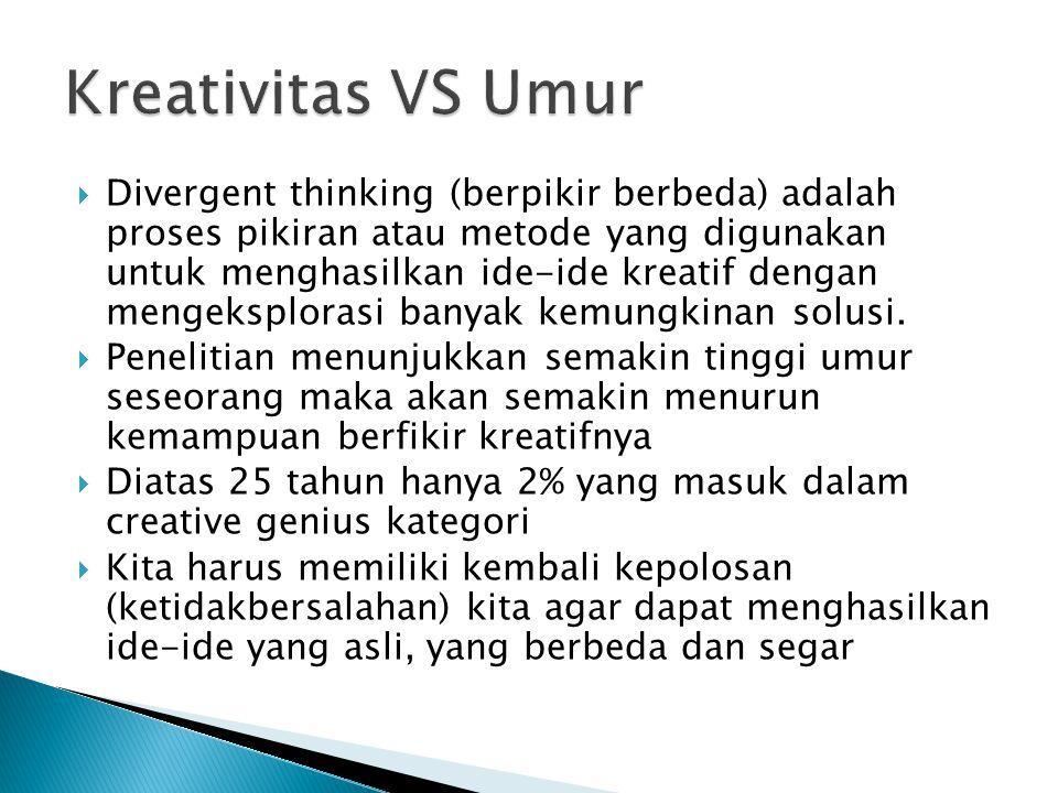  Divergent thinking (berpikir berbeda) adalah proses pikiran atau metode yang digunakan untuk menghasilkan ide-ide kreatif dengan mengeksplorasi banyak kemungkinan solusi.