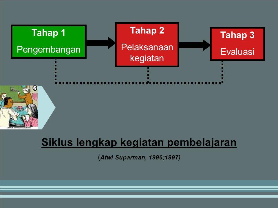 Deni H Tahap 1 Pengembangan Tahap 2 Pelaksanaan kegiatan Tahap 3 Evaluasi Siklus lengkap kegiatan pembelajaran ( Atwi Suparman, 1996;1997)
