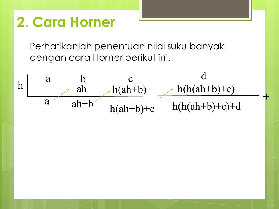 2. Cara Horner Perhatikanlah penentuan nilai suku banyak dengan cara Horner berikut ini. h a a b ah ah+b c h(ah+b) h(ah+b)+c h(h(ah+b)+c) h(h(ah+b)+c)