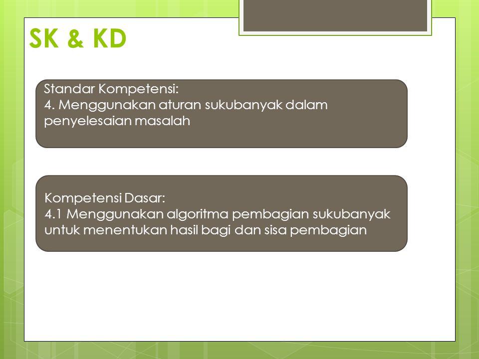 SK & KD Standar Kompetensi: 4. Menggunakan aturan sukubanyak dalam penyelesaian masalah Kompetensi Dasar: 4.1 Menggunakan algoritma pembagian sukubany