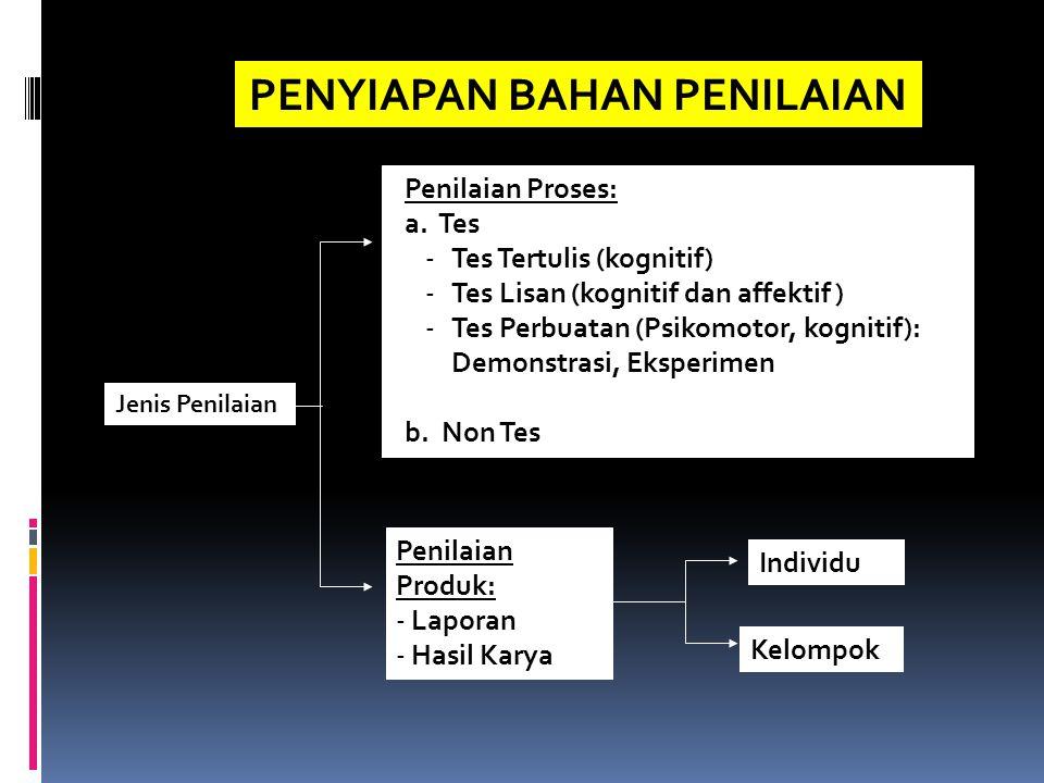 PENYIAPAN BAHAN PENILAIAN Jenis Penilaian Penilaian Proses: a. Tes -Tes Tertulis (kognitif) -Tes Lisan (kognitif dan affektif ) -Tes Perbuatan (Psikom
