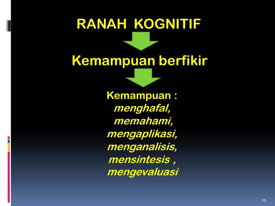 RANAH KOGNITIF Kemampuan berfikir Kemampuan : menghafal, memahami, mengaplikasi, menganalisis, mensintesis, mengevaluasi 15