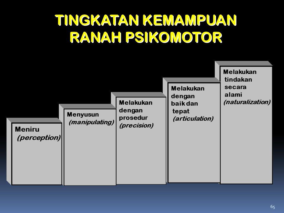 TINGKATAN KEMAMPUAN RANAH PSIKOMOTOR Melakukan tindakan secara alami (naturalization) Melakukan dengan baik dan tepat (articulation) Melakukan dengan