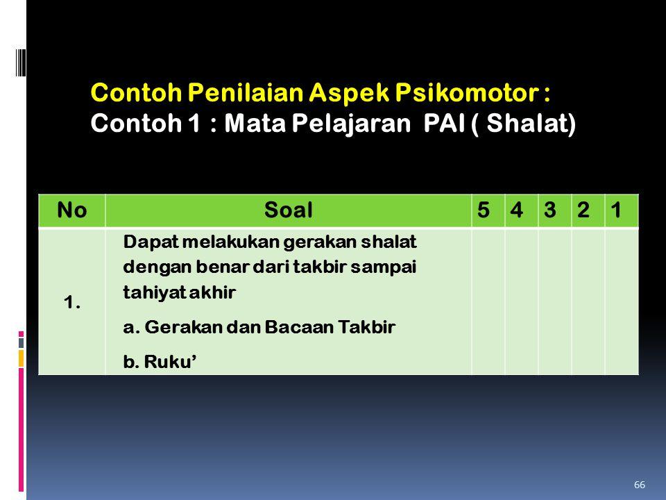 Contoh Penilaian Aspek Psikomotor : Contoh 1 : Mata Pelajaran PAI ( Shalat) NoSoal54321 1. Dapat melakukan gerakan shalat dengan benar dari takbir sam