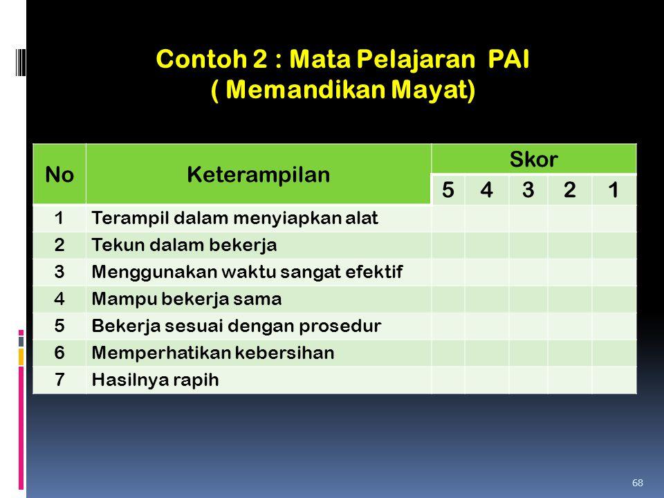 Contoh 2 : Mata Pelajaran PAI ( Memandikan Mayat) NoKeterampilan Skor 54321 1Terampil dalam menyiapkan alat 2Tekun dalam bekerja 3Menggunakan waktu sa