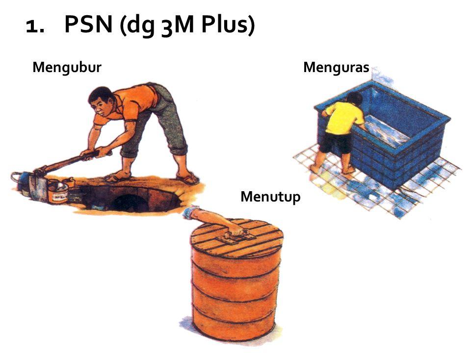 MenguburMenguras Menutup 1.PSN (dg 3M Plus)