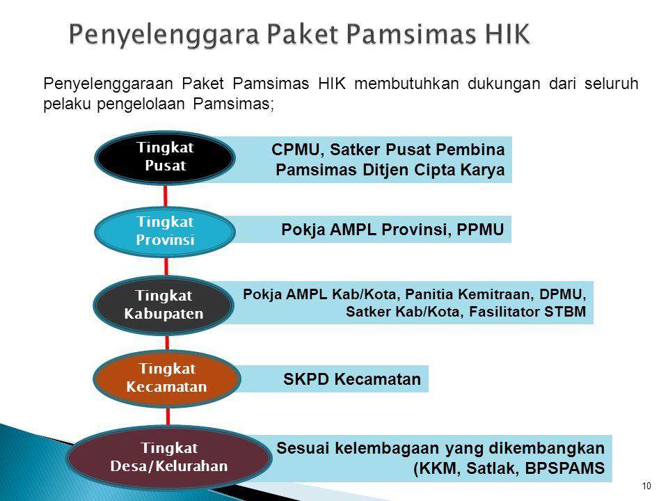 SKPD Kecamatan Pokja AMPL Provinsi, PPMU 10 Sesuai kelembagaan yang dikembangkan (KKM, Satlak, BPSPAMS Pokja AMPL Kab/Kota, Panitia Kemitraan, DPMU, S