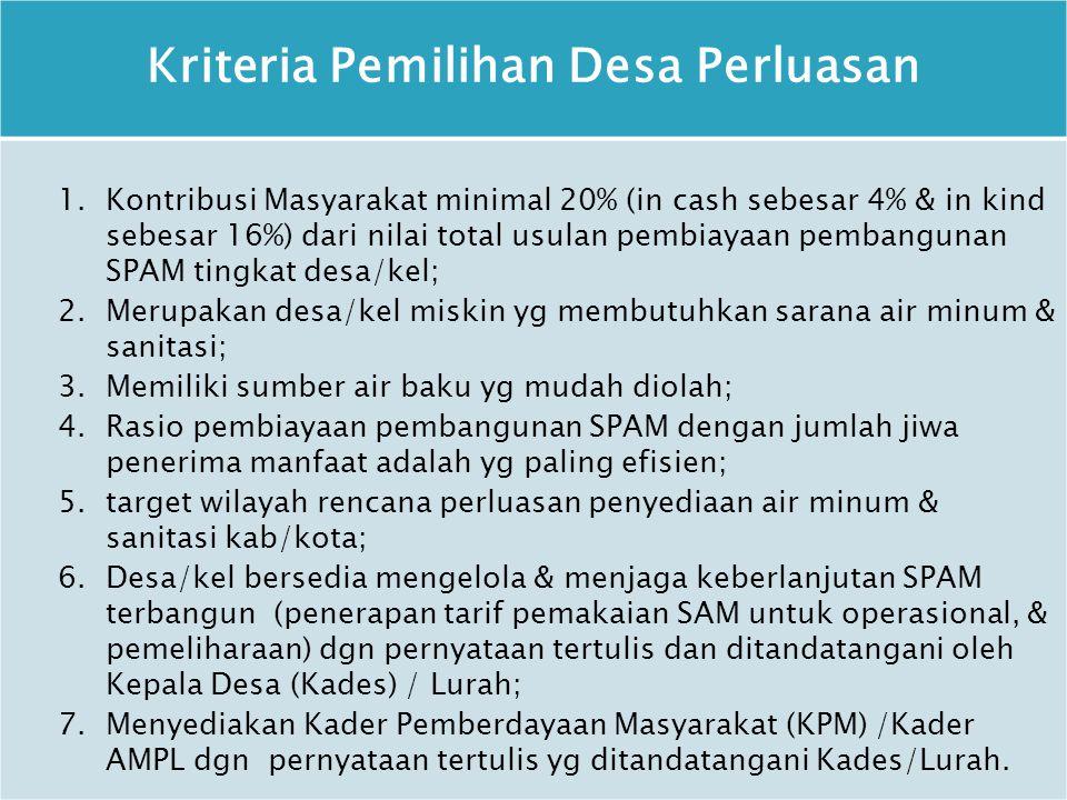 Kriteria Pemilihan Desa Perluasan 1.Kontribusi Masyarakat minimal 20% (in cash sebesar 4% & in kind sebesar 16%) dari nilai total usulan pembiayaan pe