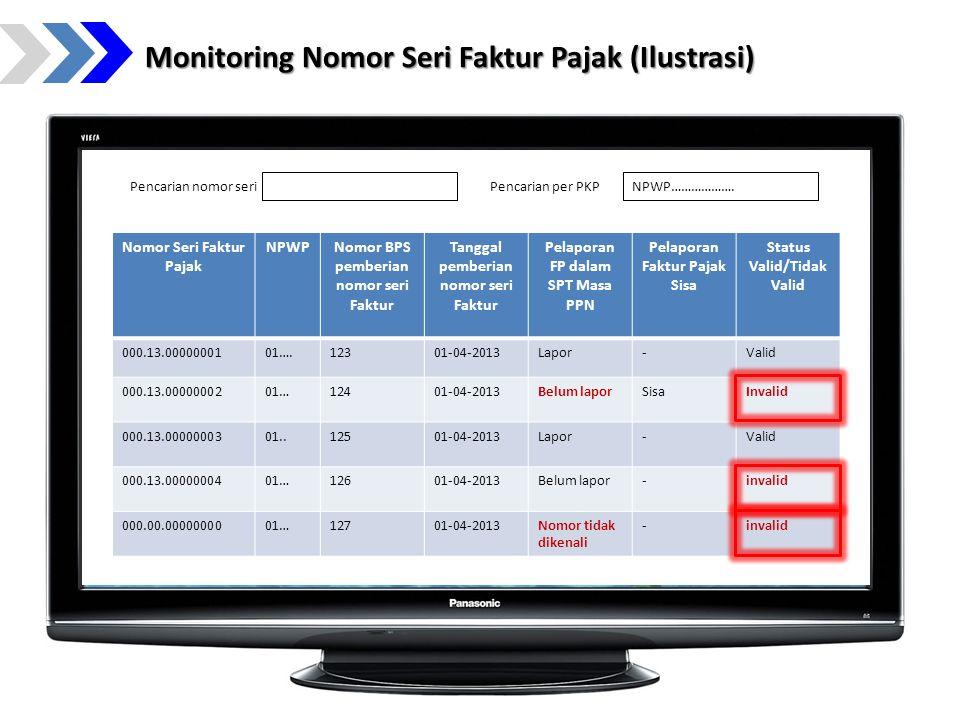 Monitoring Nomor Seri Faktur Pajak (Ilustrasi) Pencarian nomor seri Nomor Seri Faktur Pajak NPWPNomor BPS pemberian nomor seri Faktur Tanggal pemberia