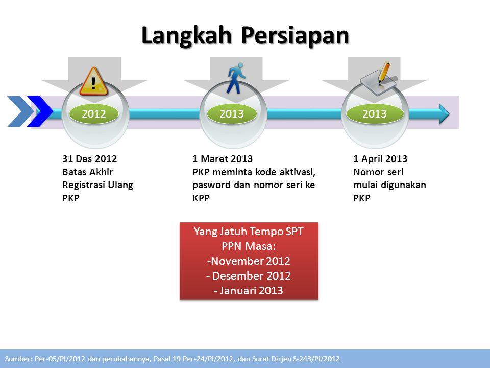 2013 1 Maret 2013 PKP meminta kode aktivasi, pasword dan nomor seri ke KPP Langkah Persiapan 1 April 2013 Nomor seri mulai digunakan PKP 2012 31 Des 2
