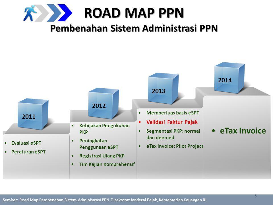 2012 Evaluasi eSPT Peraturan eSPT Kebijakan Pengukuhan PKP Peningkatan Penggunaan eSPT Registrasi Ulang PKP Tim Kajian Komprehensif Memperluas basis e