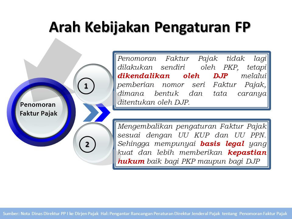 Identitas Penjual/Pembeli Alamat Sesuai dengan alamat yg sebenarnya Jenis BKP/JKP BKP/ JKP Menggambarkan keadaan sebenarnya Nomor Seri FP Meminta ke DJP Tata cara ditentukan oleh DJP Nama Penandatangan FP Identitas: -KTP -SIM -Passport Sesuai identitas yang sah & berlaku ( fotocopy dilampirkan pada saat pemberitahuan pejabat penandatangan FP ) Keterangan FP Lengkap a c f g Pasal 13 (5) UU PPN b Catatan: Selain 5 Butir Pengaturan di atas, masih terdapat butir lain, untuk lebih lengkapnya dapat Saudara lihat selengkapnya di PER-24/PJ/2012 Penyempurnaan Pengaturan FP Dalam hal diketahui jumlah unit atau satuan tertentu lainnya, maka harus dicantumkan