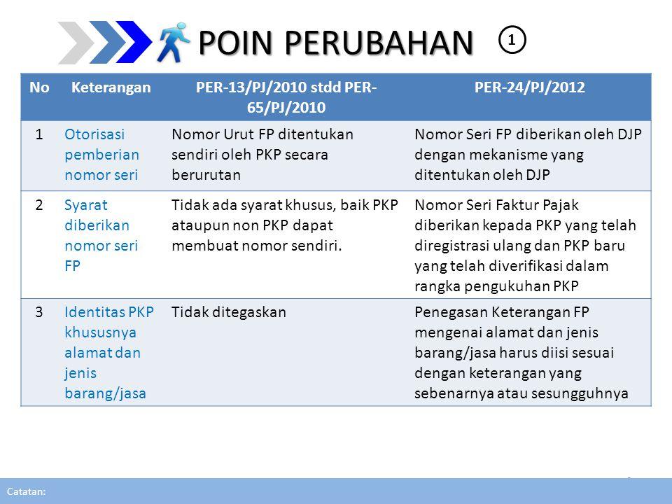 POIN PERUBAHAN NoKeteranganPER-13/PJ/2010 stdd PER-65/PJ/2010 PER-24/PJ/2012 4Penunjukan dan Penandatangan an FP PKP tidak disyaratkan melampirkan fotokopi kartu identitas yang sah Mengatur pejabat/pegawai penandatangan FP yang berhak: -PKP wajib memberitahukan ke KPP surat penunjukan penandatangan FP; dan -fotokopi kartu identitas yang sah (dilegalisasi oleh pejabat berwenang) 5Istilah Faktur Pajak Cacat Diatur dan digunakan istilah Faktur Pajak cacat Istilah Faktur Pajak cacat diganti dengan Faktur Pajak tidak lengkap agar sinkron dengan ketentuan UU KUP 6Penggunaan Kode Transaksi 02 dan 03 Menimbulkan multitafsir untuk transaksi yang harus dipungut oleh Pemungut dengan mekanisme normal Mempertegas peruntukan Kode Transaksi, yaitu kode 02 (bendahara pemerintah) & 03 (BUMN dan KPS) digunakan untuk penyerahan yang PPNnya dipungut oleh Pemungut PPN 10 2