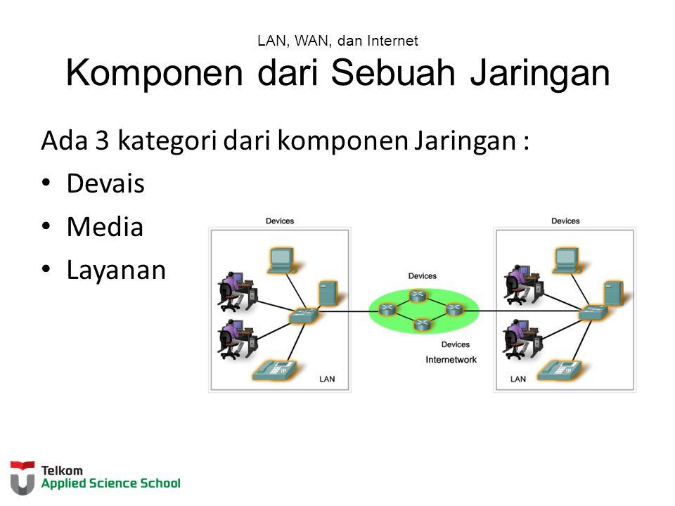 LAN, WAN, dan Internet Komponen dari Sebuah Jaringan Ada 3 kategori dari komponen Jaringan : Devais Media Layanan