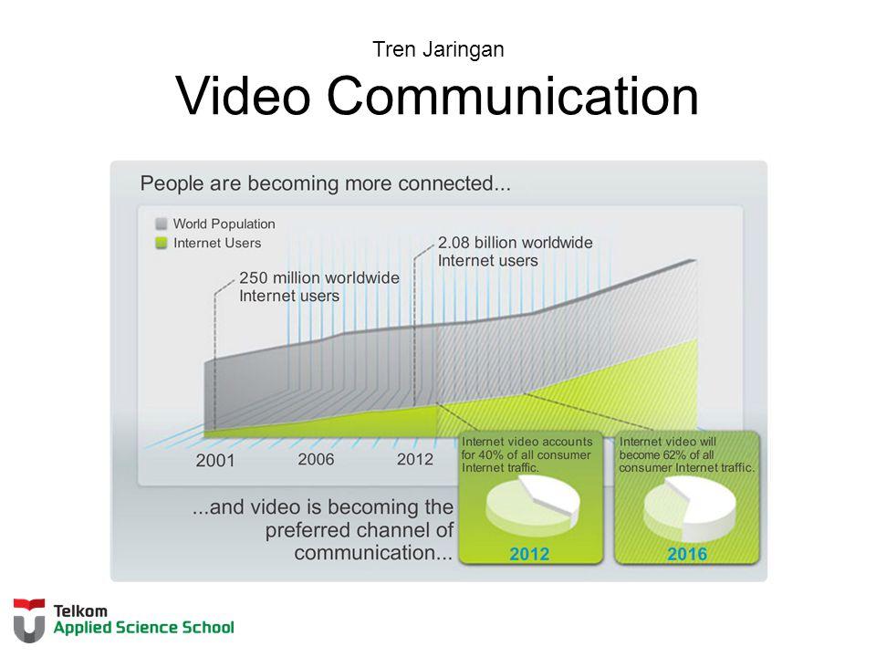 Tren Jaringan Video Communication