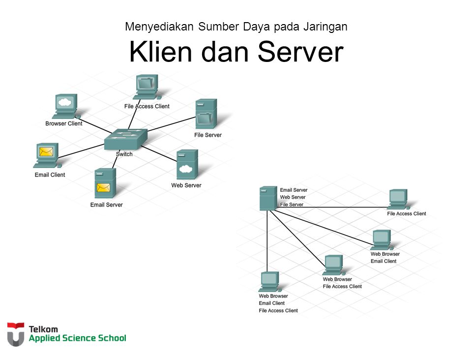 Jaringan yang Reliable Jaringan yang Scalable