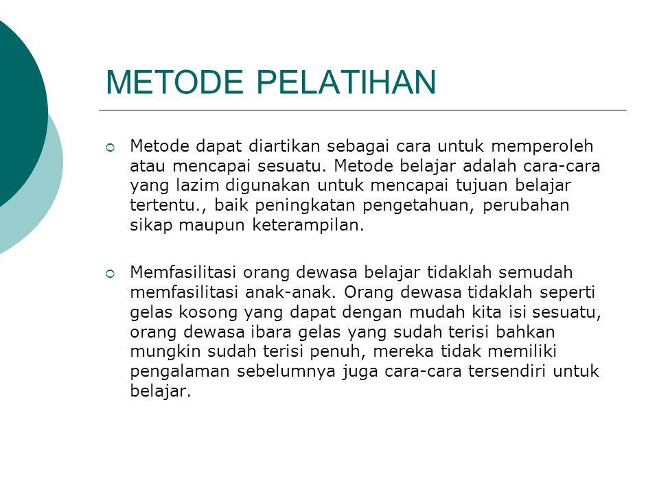 METODE PELATIHAN  Metode dapat diartikan sebagai cara untuk memperoleh atau mencapai sesuatu. Metode belajar adalah cara-cara yang lazim digunakan un