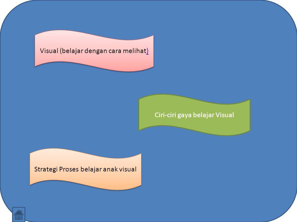 Mata / penglihatan ( visual ) terpenting lebih banyak pada peragaan / media ajak mereka ke obyek-obyek yang berkaitan dengan pelajaran melihat bahasa tubuh dan ekspresi muka berpikir menggunakan gambar-gambar di otak belajar lebih cepat dengan menggunakan tampilan- tampilan visual, seperti diagram, buku pelajaran bergambar, dan video.