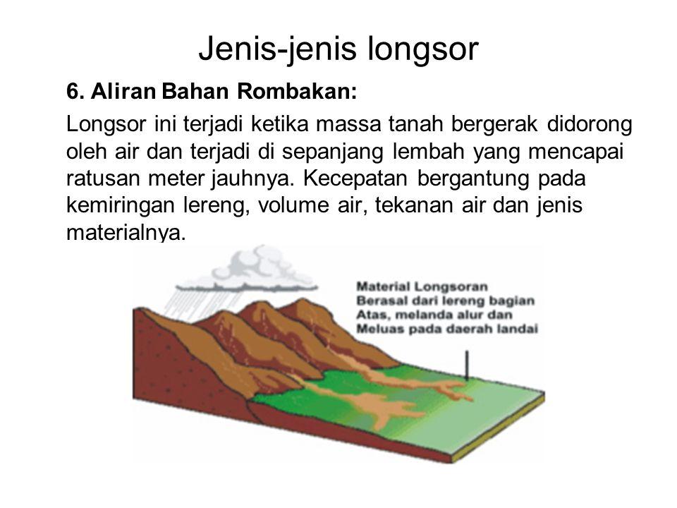 Jenis-jenis longsor 6. Aliran Bahan Rombakan: Longsor ini terjadi ketika massa tanah bergerak didorong oleh air dan terjadi di sepanjang lembah yang m
