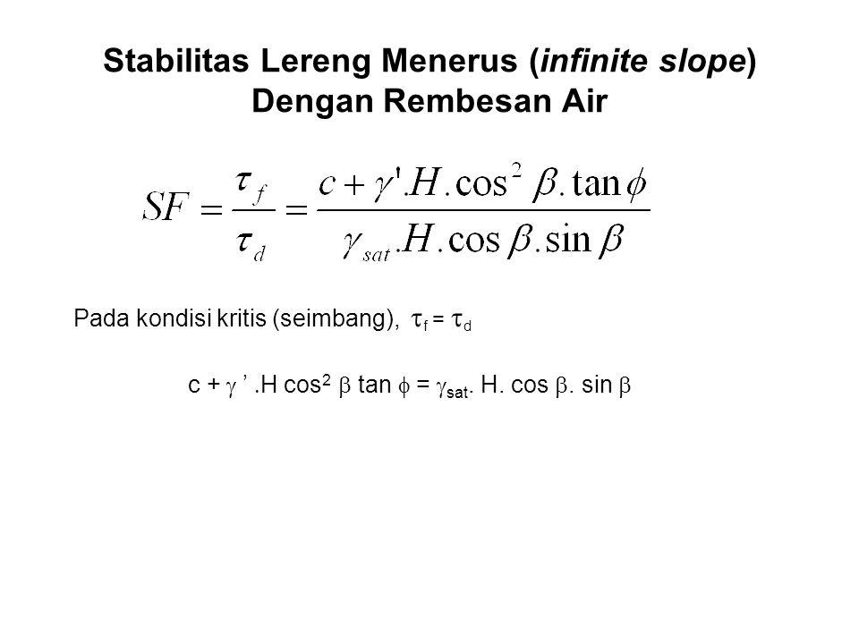 Stabilitas Lereng Menerus (infinite slope) Dengan Rembesan Air Pada kondisi kritis (seimbang),  f =  d c +  '  H cos 2  tan  =  sat. H. cos