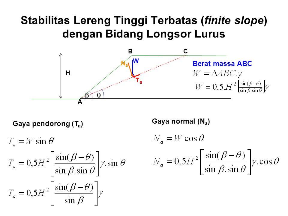 Stabilitas Lereng Tinggi Terbatas (finite slope) dengan Bidang Longsor Lurus H A BC TaTa NaNa W  Gaya pendorong (T a ) Gaya normal (N a ) Berat mass
