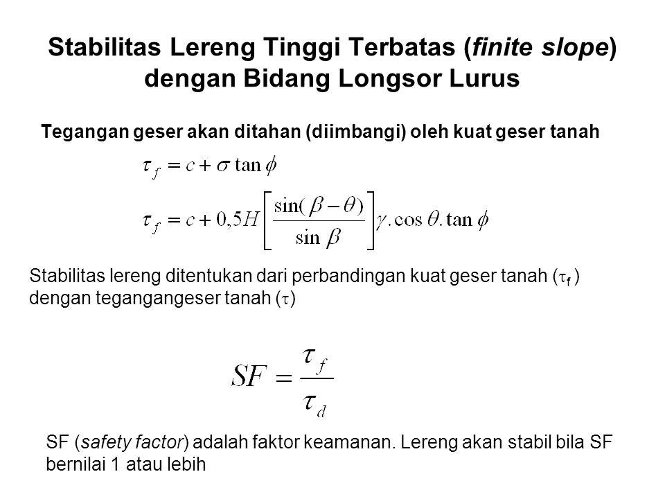 Stabilitas Lereng Tinggi Terbatas (finite slope) dengan Bidang Longsor Lurus Tegangan geser akan ditahan (diimbangi) oleh kuat geser tanah Stabilitas