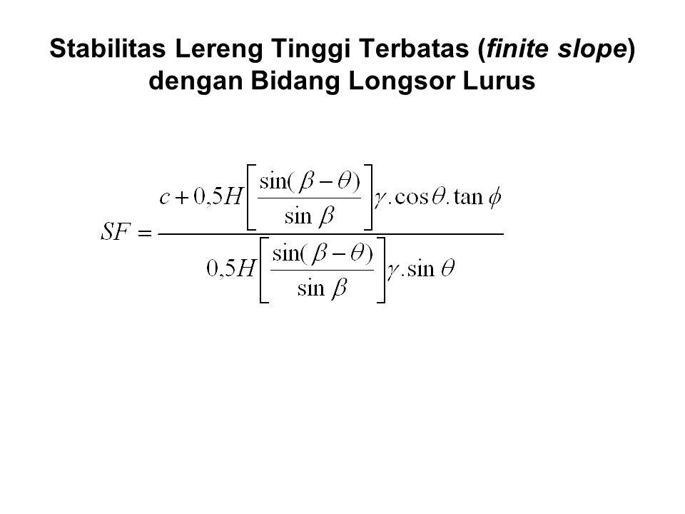 Stabilitas Lereng Tinggi Terbatas (finite slope) dengan Bidang Longsor Lurus