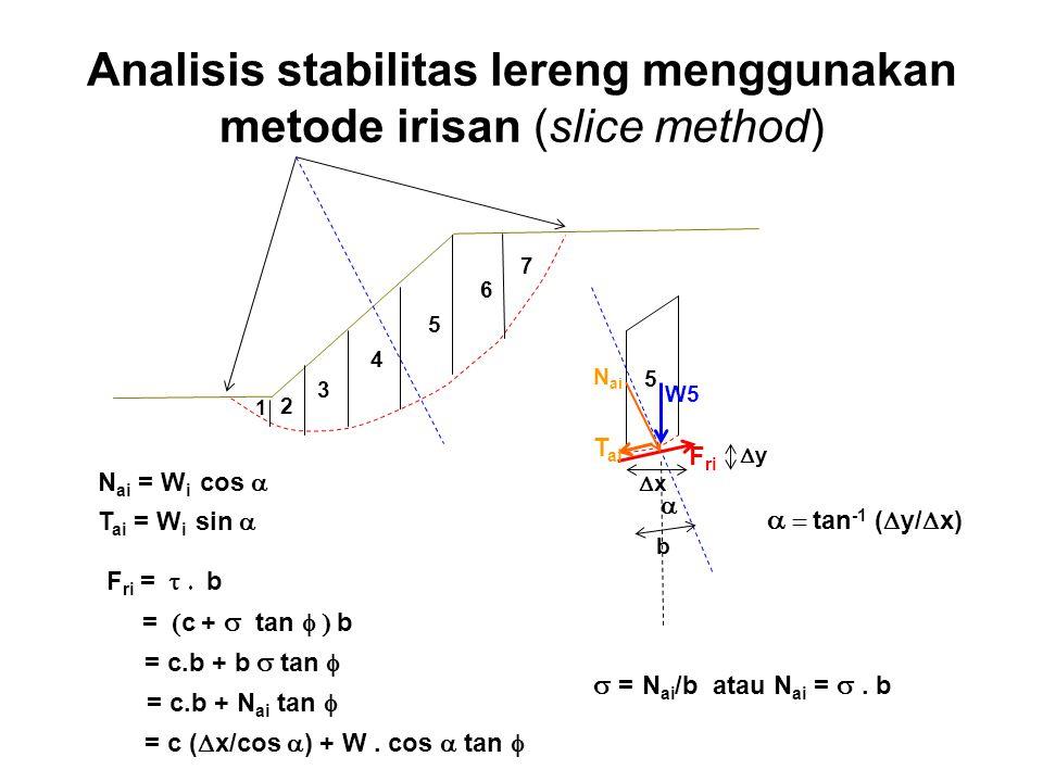 Analisis stabilitas lereng menggunakan metode irisan (slice method) 1 2 3 4 5 6 7 5 F ri  yy xx W5 b N ai T ai N ai = W i cos  T ai = W i sin 
