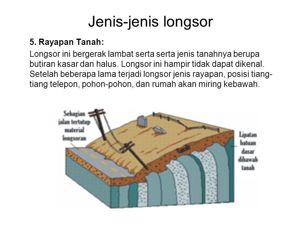 Jenis-jenis longsor 5. Rayapan Tanah: Longsor ini bergerak lambat serta serta jenis tanahnya berupa butiran kasar dan halus. Longsor ini hampir tidak