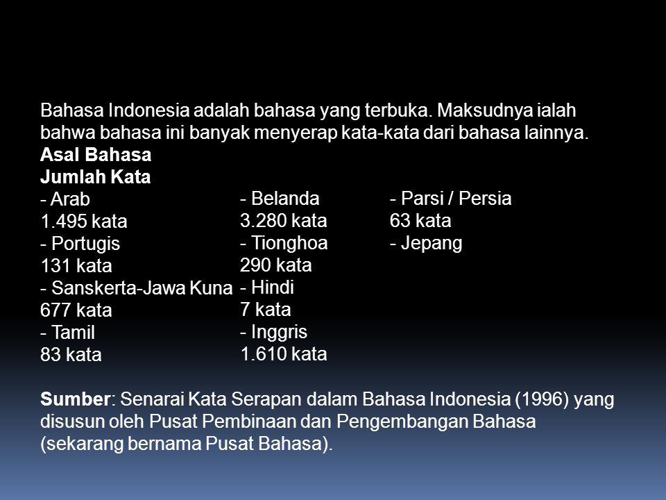 Bahasa Indonesia adalah bahasa yang terbuka. Maksudnya ialah bahwa bahasa ini banyak menyerap kata-kata dari bahasa lainnya. Asal Bahasa Jumlah Kata -