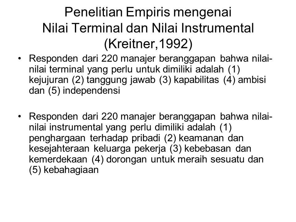 Penelitian Empiris mengenai Nilai Terminal dan Nilai Instrumental (Kreitner,1992) Responden dari 220 manajer beranggapan bahwa nilai- nilai terminal y