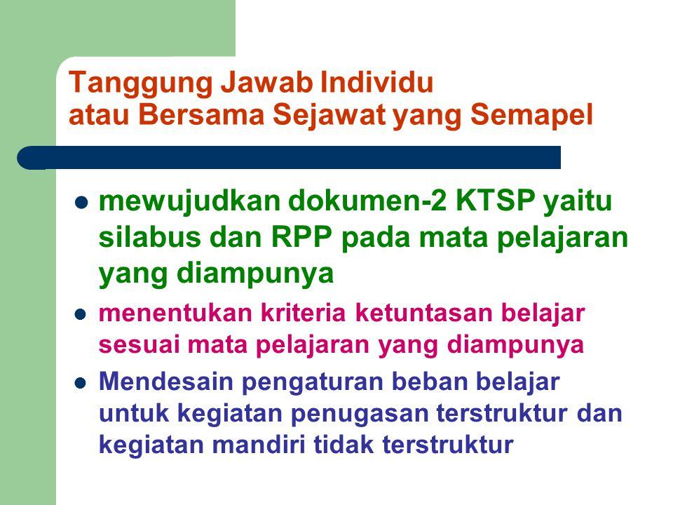 Tanggung Jawab Individu atau Bersama Sejawat yang Semapel mewujudkan dokumen-2 KTSP yaitu silabus dan RPP pada mata pelajaran yang diampunya menentuka